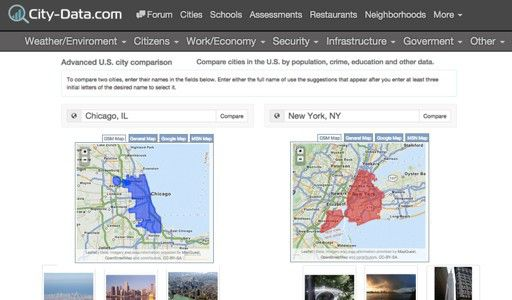 CityDatacom Stats About All US Cities Real Estate - Cost of living comparison us map