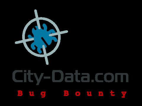 Security - City-Data com