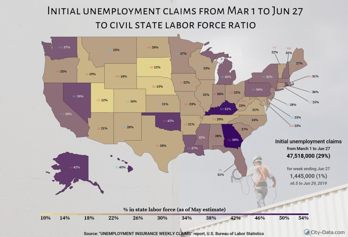 Unemployment Claims from Mar 1 to Jun 27 2020 to State Labor Force Ratio